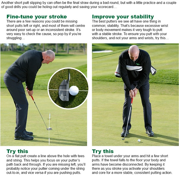Golf coaching tips