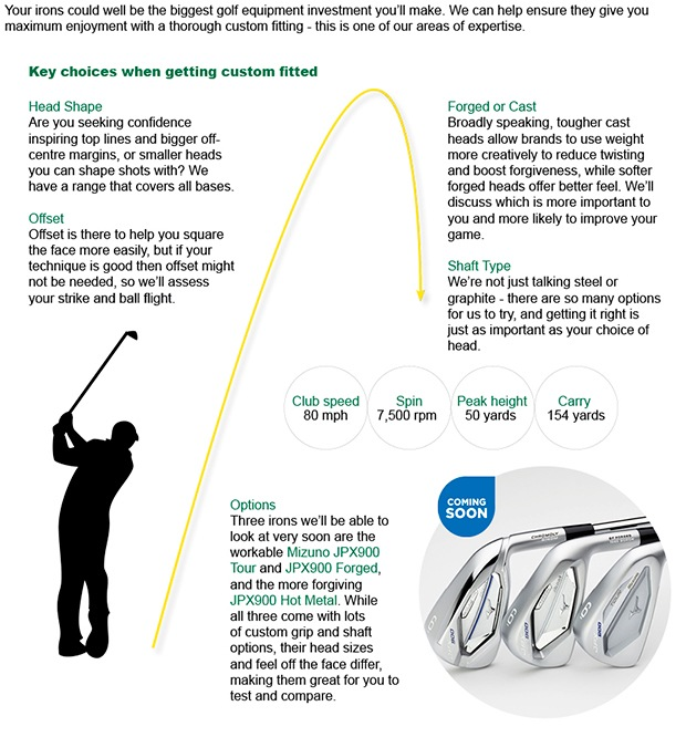 Buyer's guide: Irons