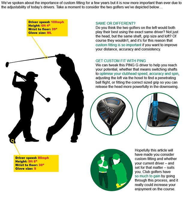 PING Driver Article