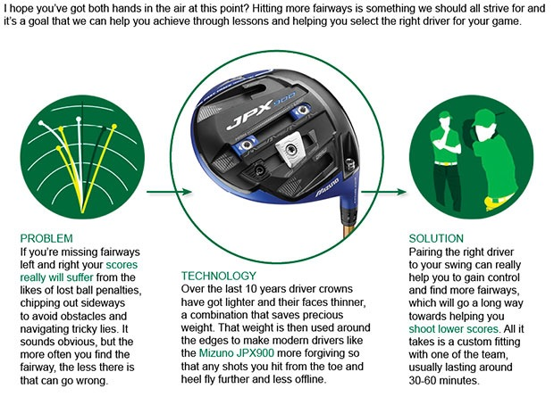 Mizuno Driver Article